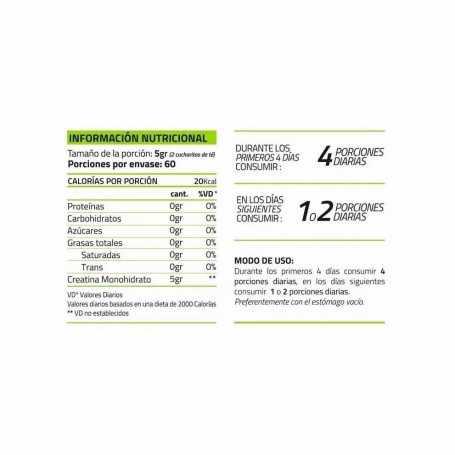 Glucosa por 500 gramos de ENA