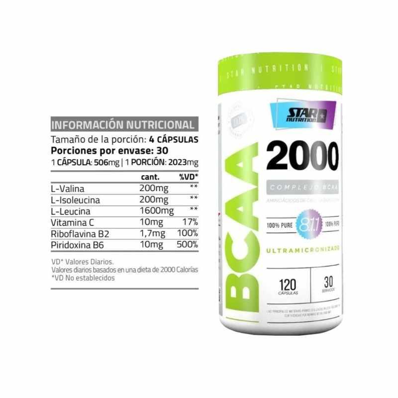 Glutamina por 150 Gramos de ENA