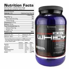 Super Whey por 2.25 kilos de Fitness Pro USA