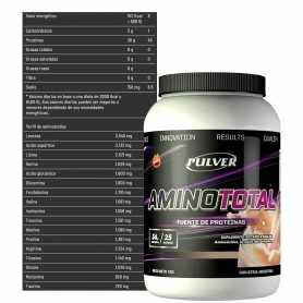Quemador de Grasas Thermo Fuel x120 Star Nutrition